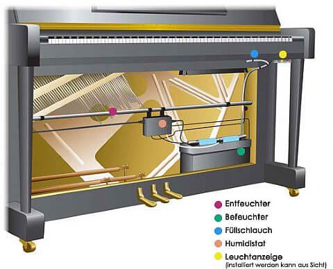 Piano onderhoud en reparatie